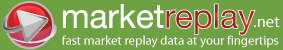 Market Replay Logo